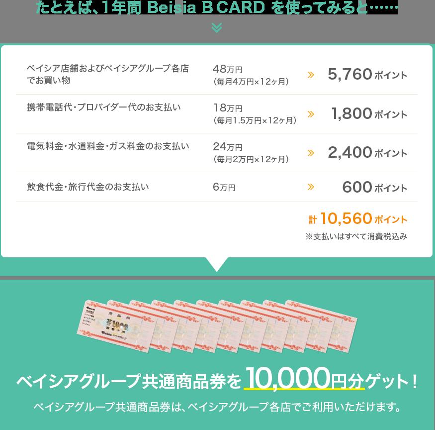 ベイシアグループ共通商品券を10,000円分ゲット!ベイシアグループ共通商品券は、ベイシアグループ各店でご利用いただけます。